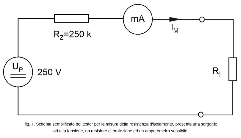 Schema semplificato del misuratore di resistenza dell'isolamento