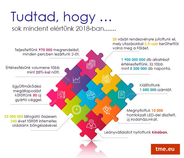 infografika_2019_hu
