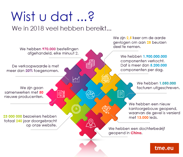 infografika_2019_nl