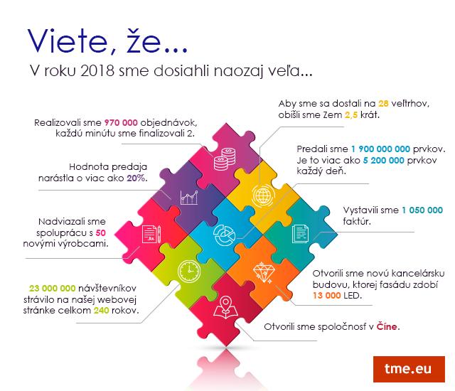 infografika_2019_sk
