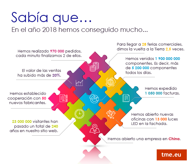 infografika_2019_es