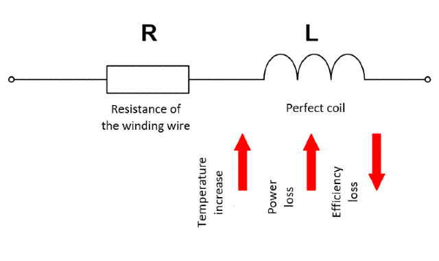 Alternative DC schematic diagram of a real coil