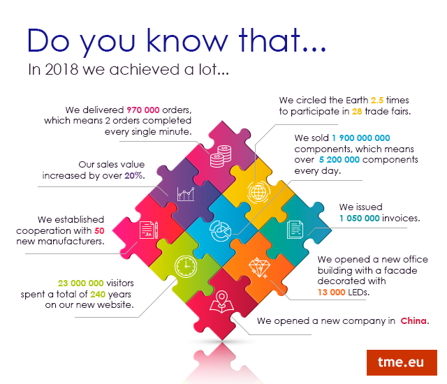 infografika_2019_en