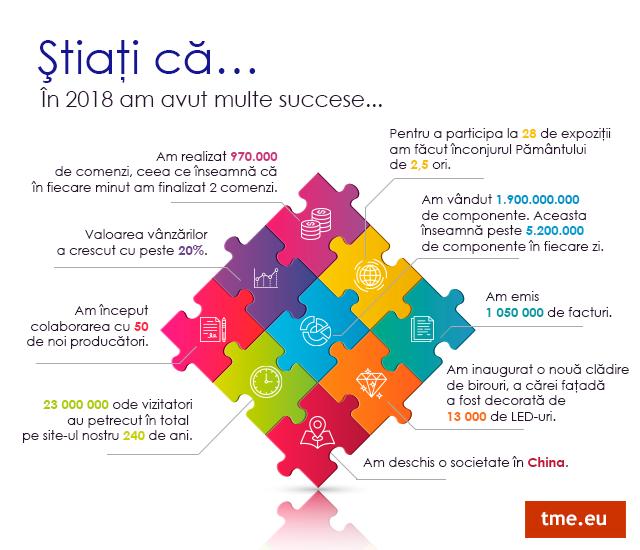 infografika_2019_ro