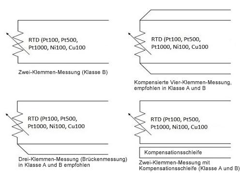 Verbindungsanordnung der RTD Sensoren