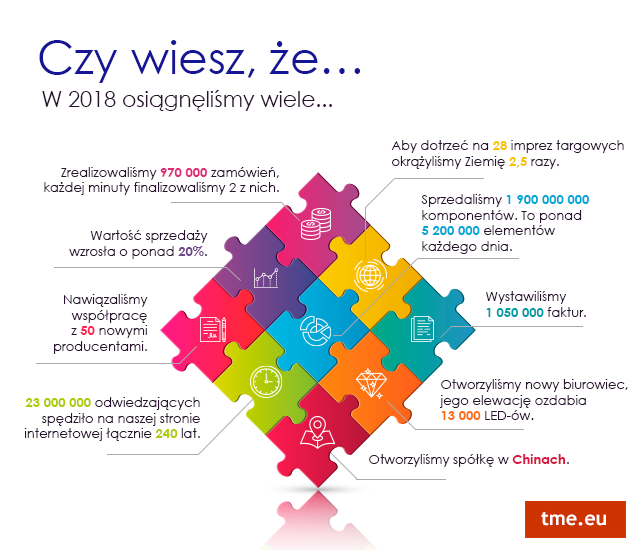 infografika_2019_pl