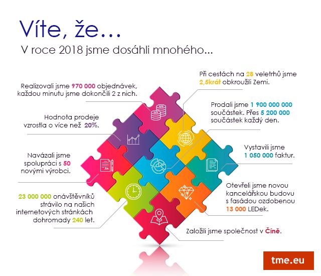 infografika_2019_cz