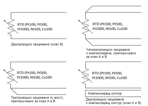 Схеми на свързване на датчици RTD