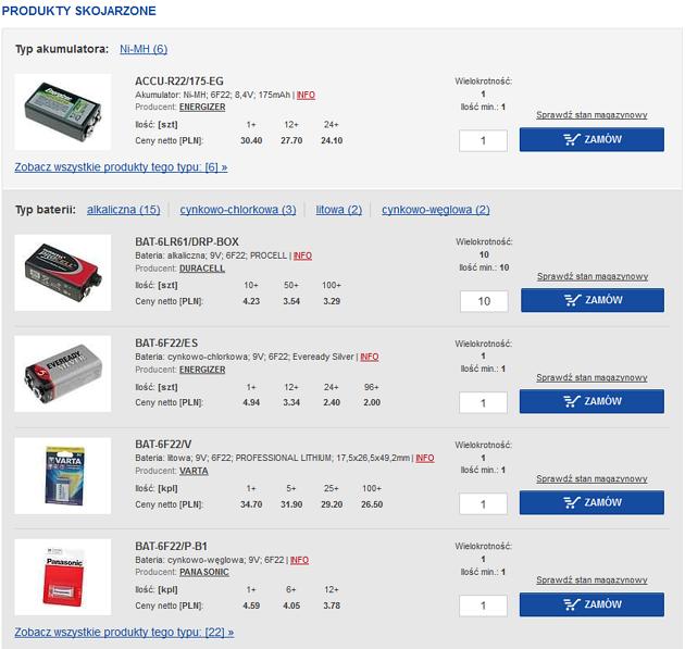 Nowe strony produktowe w serwisie TME