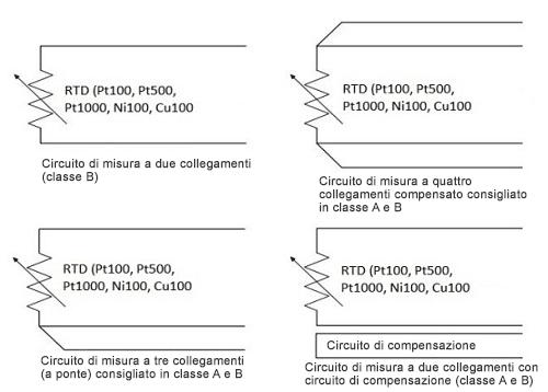 Circuiti per il collegamento di sensori RTD