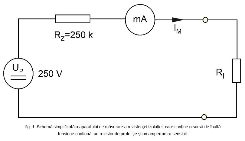 Schema simplificată a aparatului de măsurare a rezistenţei izolaţiei