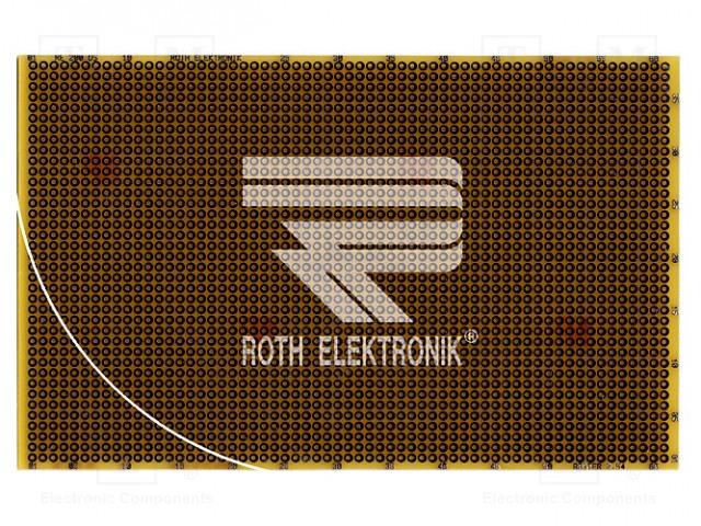 ROTH ELEKTRONIK GMBH RE200-LFDS - Scheda: universale