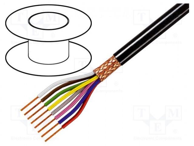 TASKER C8050 - Wire
