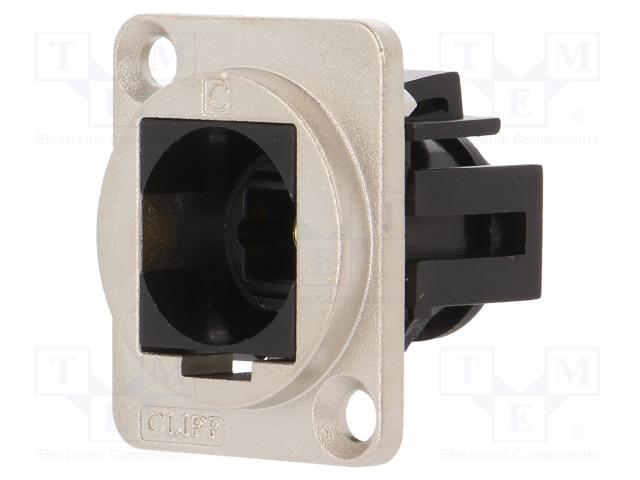 CLIFF CP30217M - Konektor: světlovodný