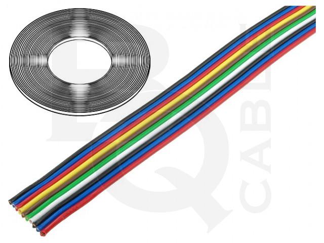 TLWY10/0.50 BQ CABLE, Vodič
