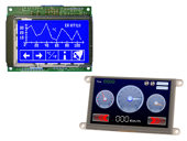 Intelligent displays modules