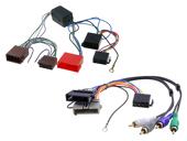 Adaptery do systemów aktywnych