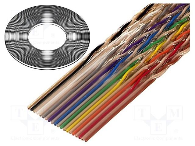 3M GCS 1700/14 (100FT) - Przewód: wstążkowy